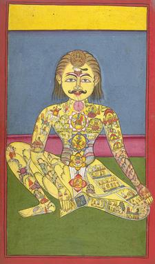 Subtle body from 1899 yoga manuscript. Public domain.
